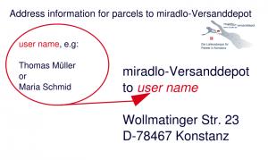 address info for parcel to German shipping address miradlo-Versanddepot, Konstanz