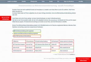 Händlerliste in Ampelfarben zur Mehrwertsteuererstattung bei Ausfuhr aus Deutschland in die Schweiz - miradlo-Versanddepot, Lieferadresse Konstanz