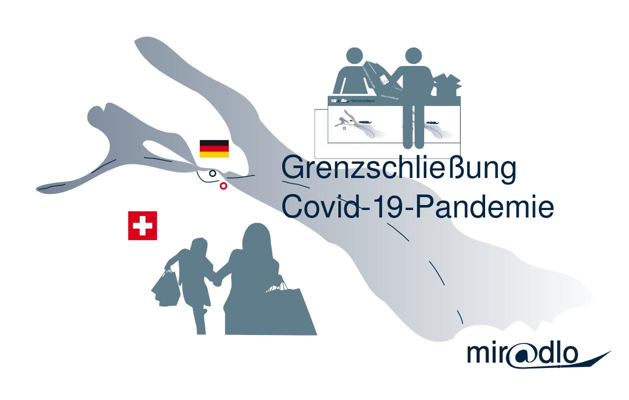 Grenzschließung Deutschland-Schweiz wegen Covid-19-Pandemie - keine Einkäufe, keine Pakete mehr Logo mit Symbolbildern, Einkauf, Pakete, See, Länderfahnen - miradlo