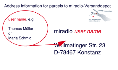 Parcel miradlo versanddepot address information